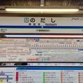 写真: 野田市駅 Nodashi Sta.