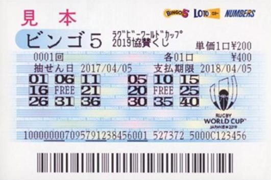 数字選択式宝くじ【BINGO5】購入方法と確率、当選金額、購入方法などのまとめ