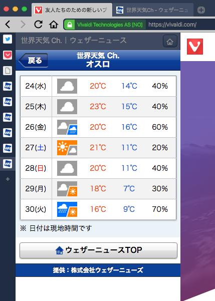 Vivaldi 1.3:WEBパネルに「ウェザーニュース」- 7(オスロの天気)