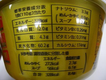 東洋水産 マルちゃん 富山ブラック 栄養成分等