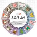 韓国の苗字の話、石を投げれば誰に当たる? あなたは本当に「韓国」を知っている?
