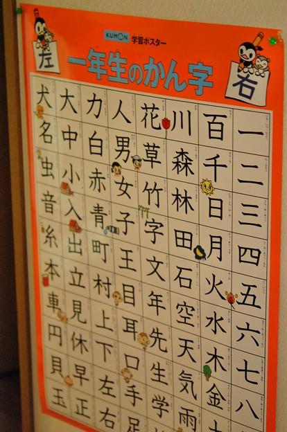 写真: 1年生の漢字表 : 1年生 漢字 一覧 : 漢字