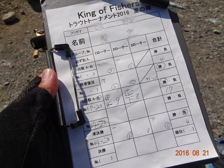 2016年キングフィッシャー夏の陣第参戦