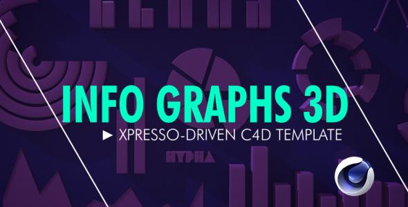 C4D模板-57组三维数据信息图表Videohive Info Graphs 3D