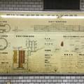 Photos: JR新橋駅 説明板