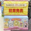 サンリオキャラクター大賞2016 結果発表 サンリオギフトゲート
