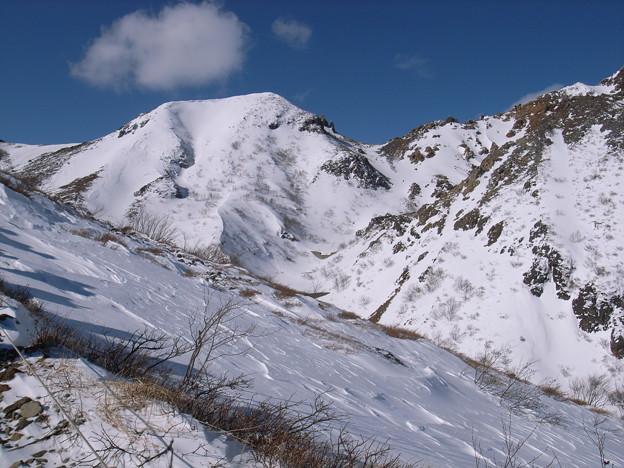 日本の山 雪山講習会 那須茶臼岳 剣ヶ峰