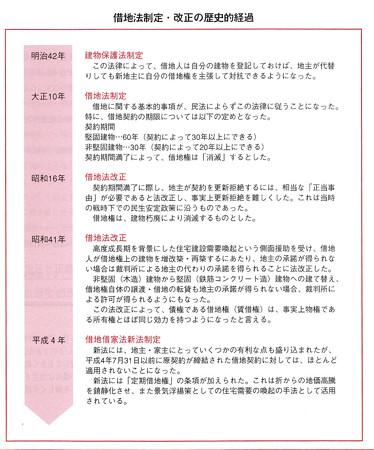借地利用借地整理マニュアル-図1