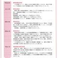 Photos: 借地利用借地整理マニュアル-図1