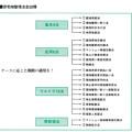 Photos: 貸宅地整理マニュアル-図6