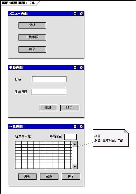 簡単なソフトウェアを作ってみよう(1)
