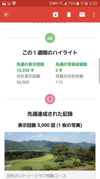 Photos: グーグルマップで足利カントリークラブコース画像表示回数5万回新記録達成のメール3