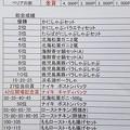Photos: 足利カントリークラブグランドチャンピョン杯賞品リスト2016012.25
