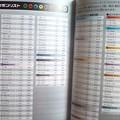 Photos: ご確認用 公式ビジュアルブックポケモン カードゲーム DP 月光の追跡・夜明けの疾走編