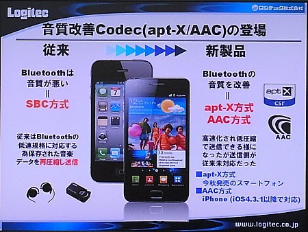 Bluetooth機器発表イベント