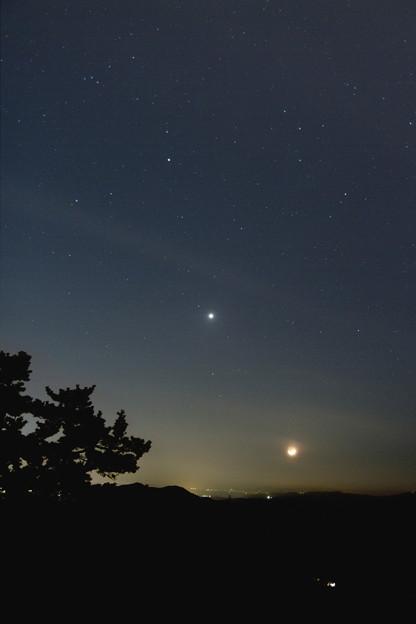 月 金星 火星と海王星